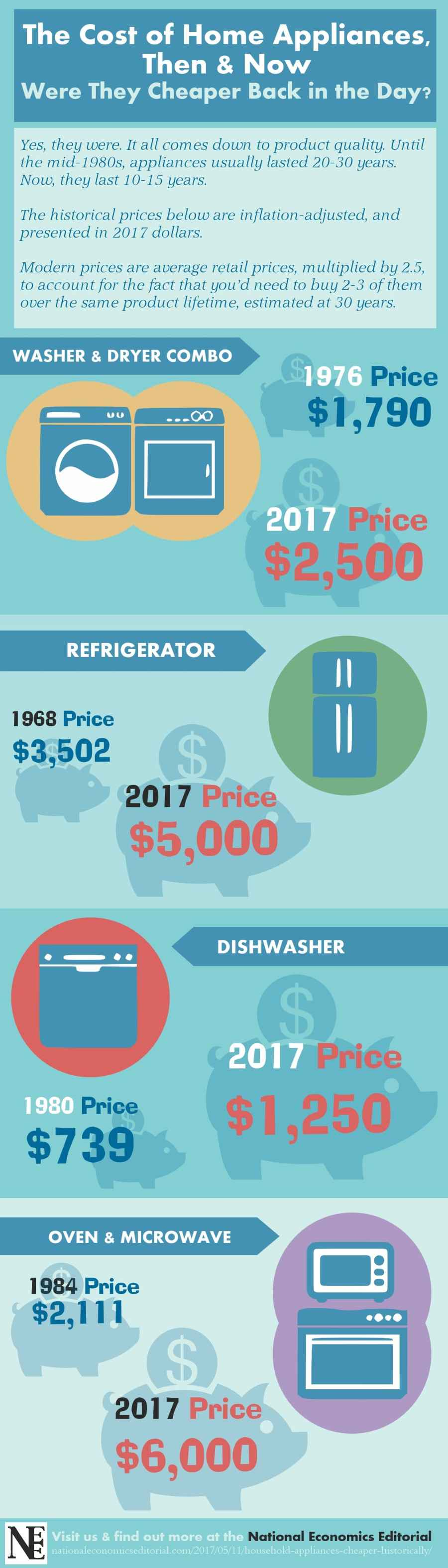 appliances-min